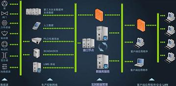 签约惠州至精精密技术公司营销型网站建设服务项目